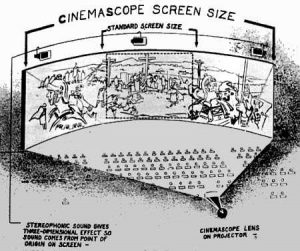 A CinemaScope theater.